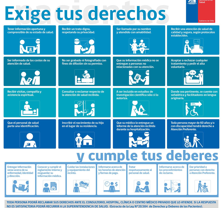CARTA-DERECHOS-Y-DEBERES_2020_04-1