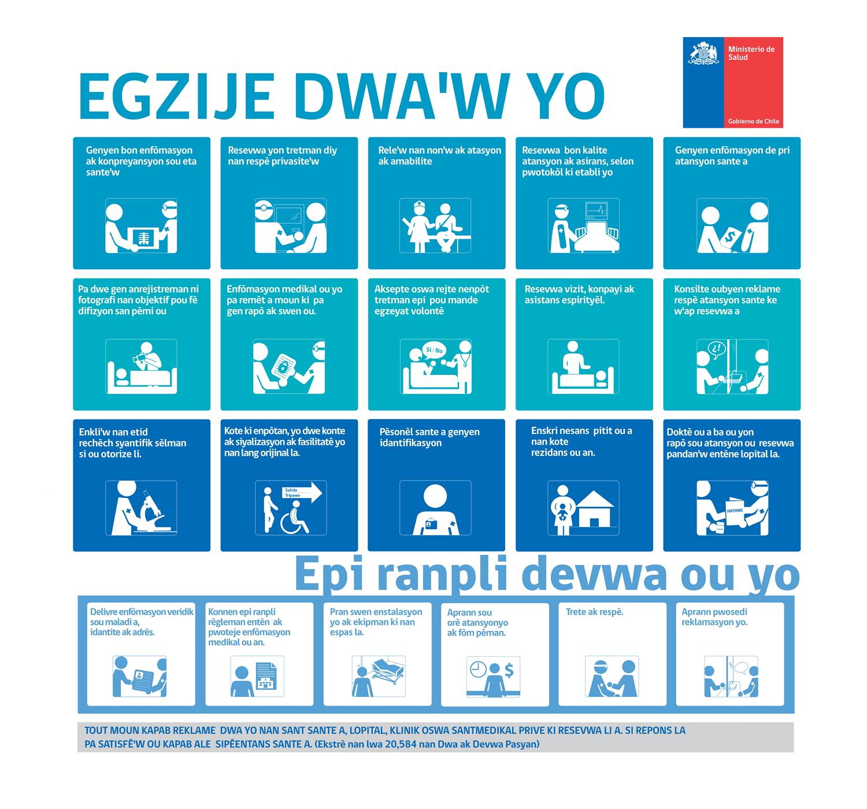 Carta-de-Deberes-y-Derechos-de-las-personas-en-salud-CREOLE-1